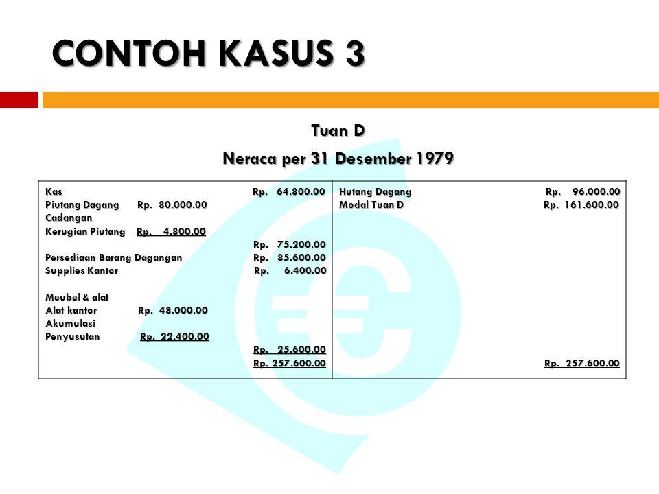 CONTOH KASUS 3 Tuan D Neraca per 31 Desember 1979 Kas Rp.