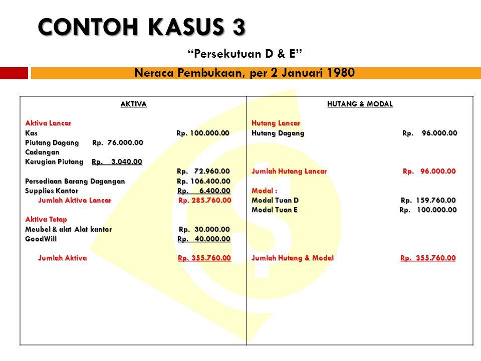 """CONTOH KASUS 3 """"Persekutuan D & E"""" Neraca Pembukaan, per 2 Januari 1980AKTIVA Aktiva Lancar Kas Rp. 100.000.00 Piutang Dagang Rp. 76.000.00 Cadangan K"""