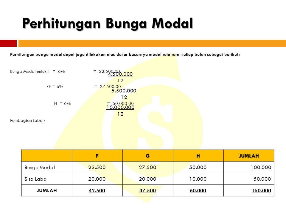 Perhitungan Bunga Modal Perhitungan bunga modal dapat juga dilakukan atas dasar besarnya modal rata-rara setiap bulan sebagai berikut : Bunga Modal un