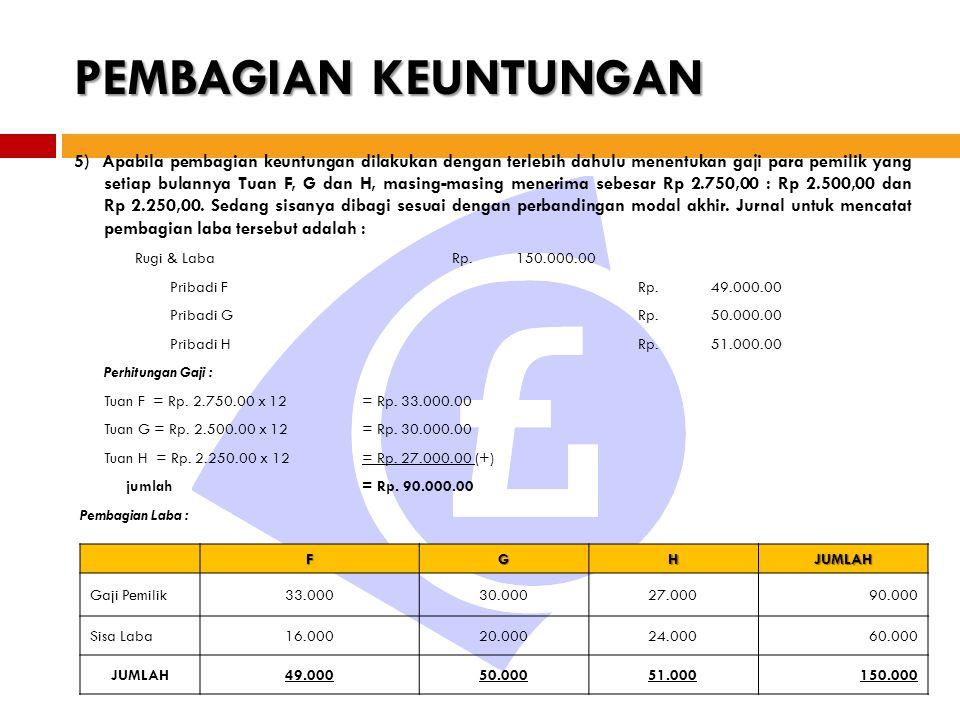 PEMBAGIAN KEUNTUNGAN 5) Apabila pembagian keuntungan dilakukan dengan terlebih dahulu menentukan gaji para pemilik yang setiap bulannya Tuan F, G dan H, masing-masing menerima sebesar Rp 2.750,00 : Rp 2.500,00 dan Rp 2.250,00.
