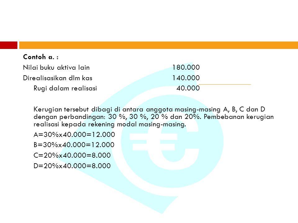 Contoh a. : Nilai buku aktiva lain180.000 Direalisasikan dlm kas140.000 Rugi dalam realisasi 40.000 Kerugian tersebut dibagi di antara anggota masing-