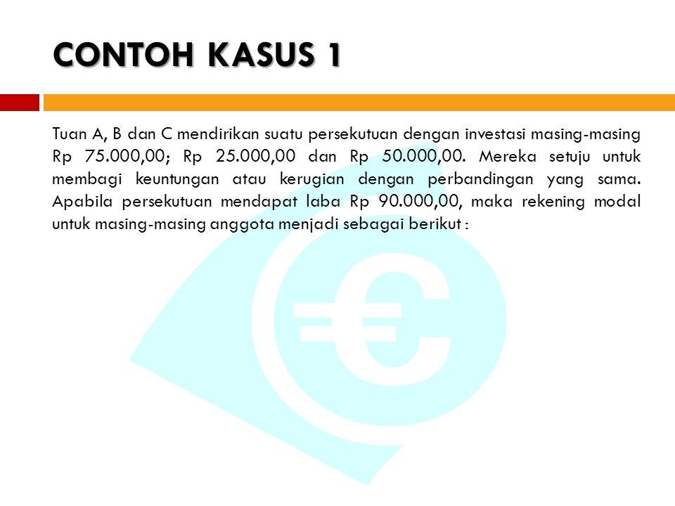 CONTOH KASUS 1 Tuan A, B dan C mendirikan suatu persekutuan dengan investasi masing-masing Rp 75.000,00; Rp 25.000,00 dan Rp 50.000,00. Mereka setuju