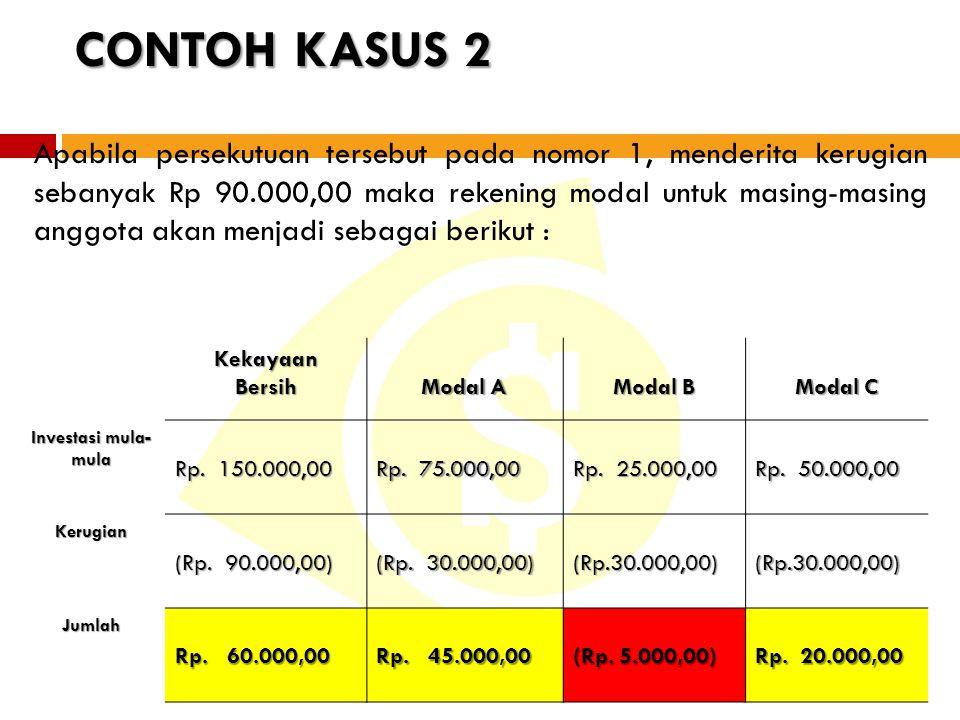 e)Mencatat penjualan aktiva lain-lain dan pembebanan rugi tahap ketiga.