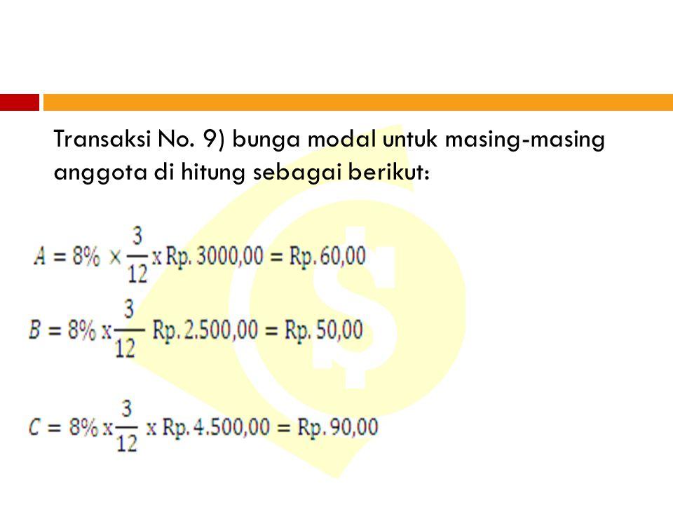 Transaksi No. 9) bunga modal untuk masing-masing anggota di hitung sebagai berikut: