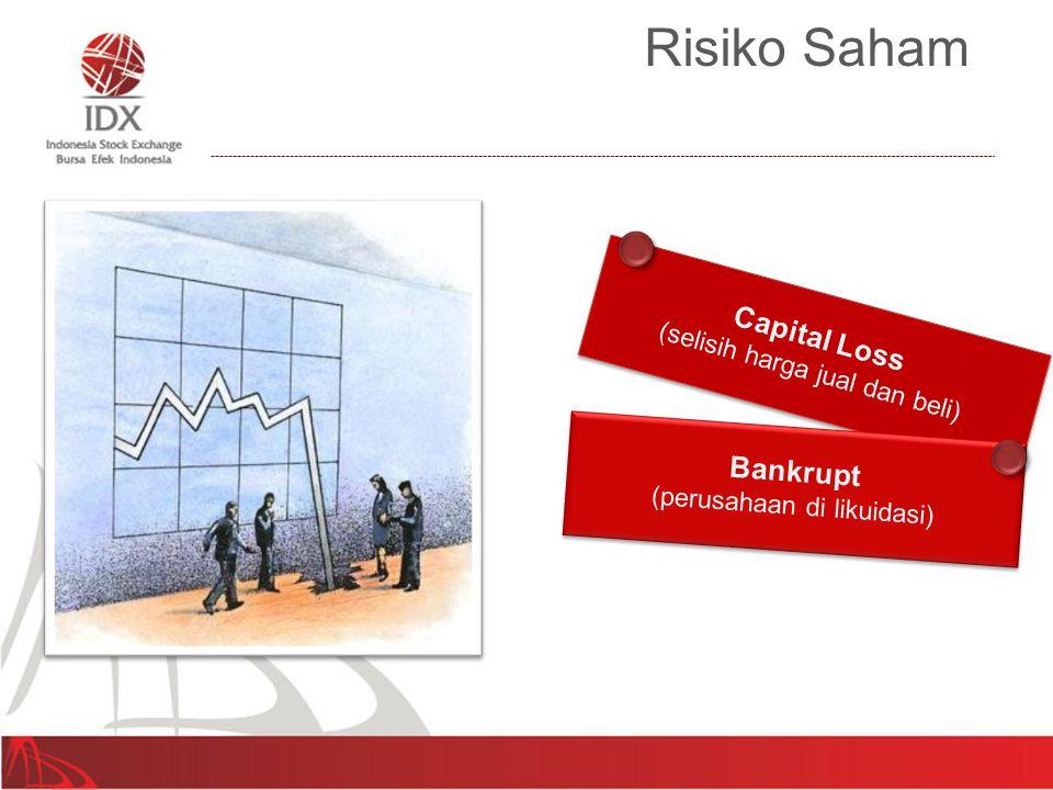 Risiko Saham Capital Loss (selisih harga jual dan beli) Capital Loss (selisih harga jual dan beli) Bankrupt (perusahaan di likuidasi) Bankrupt (perusa