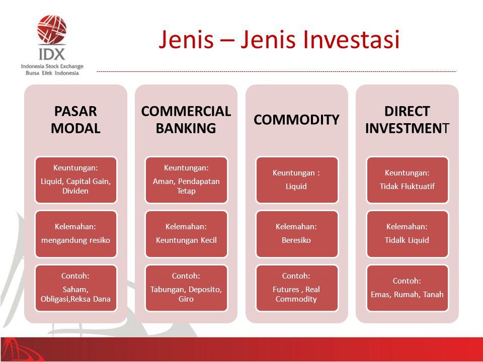 Jenis – Jenis Investasi PASAR MODAL Keuntungan: Liquid, Capital Gain, Dividen Kelemahan: mengandung resiko Contoh: Saham, Obligasi,Reksa Dana COMMERCI