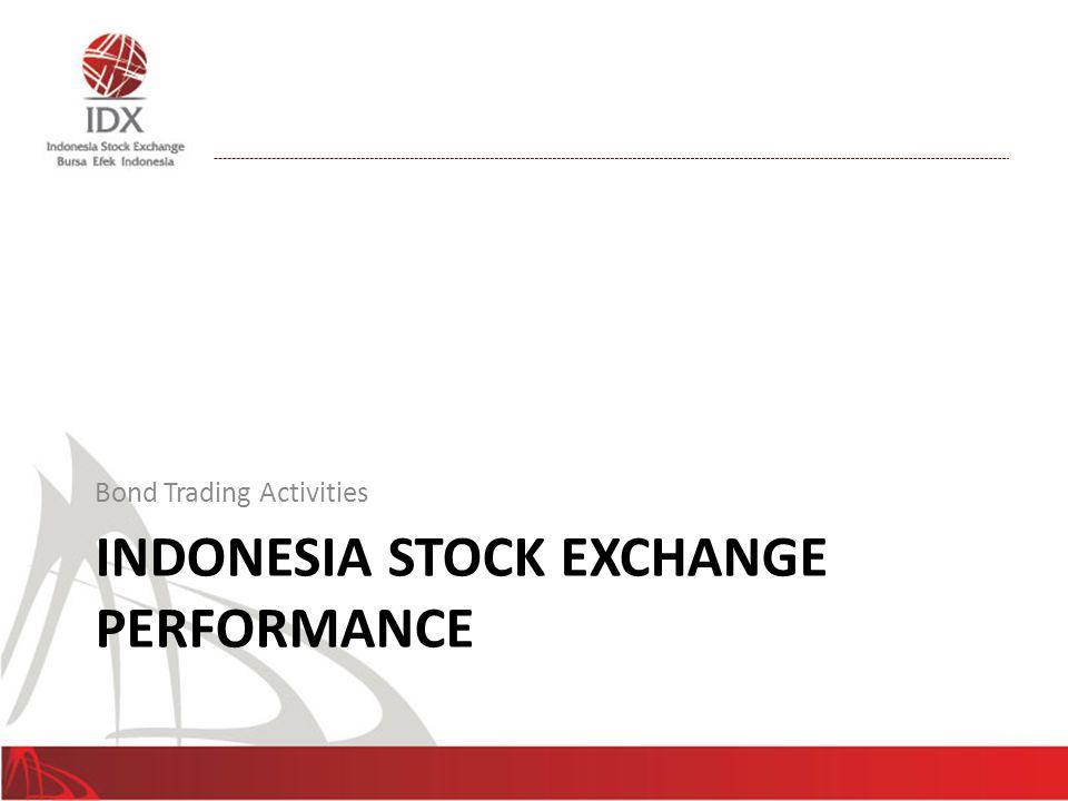 INDONESIA STOCK EXCHANGE PERFORMANCE Bond Trading Activities