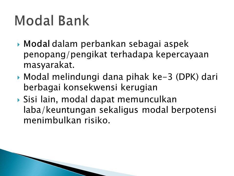  Modal dalam perbankan sebagai aspek penopang/pengikat terhadapa kepercayaan masyarakat.
