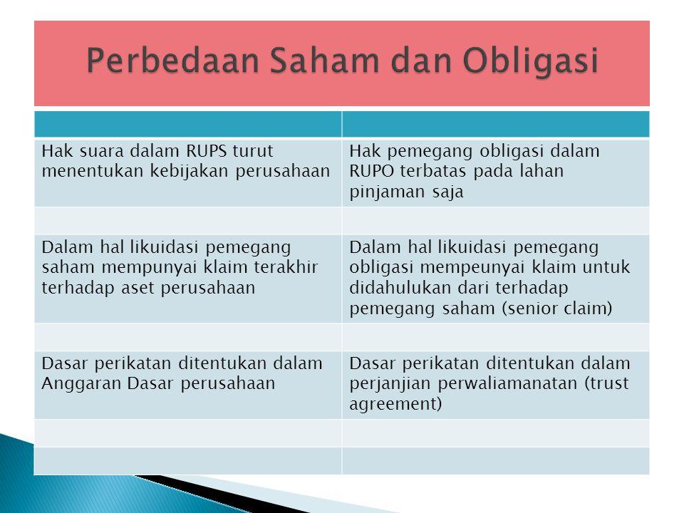 Hak suara dalam RUPS turut menentukan kebijakan perusahaan Hak pemegang obligasi dalam RUPO terbatas pada lahan pinjaman saja Dalam hal likuidasi peme