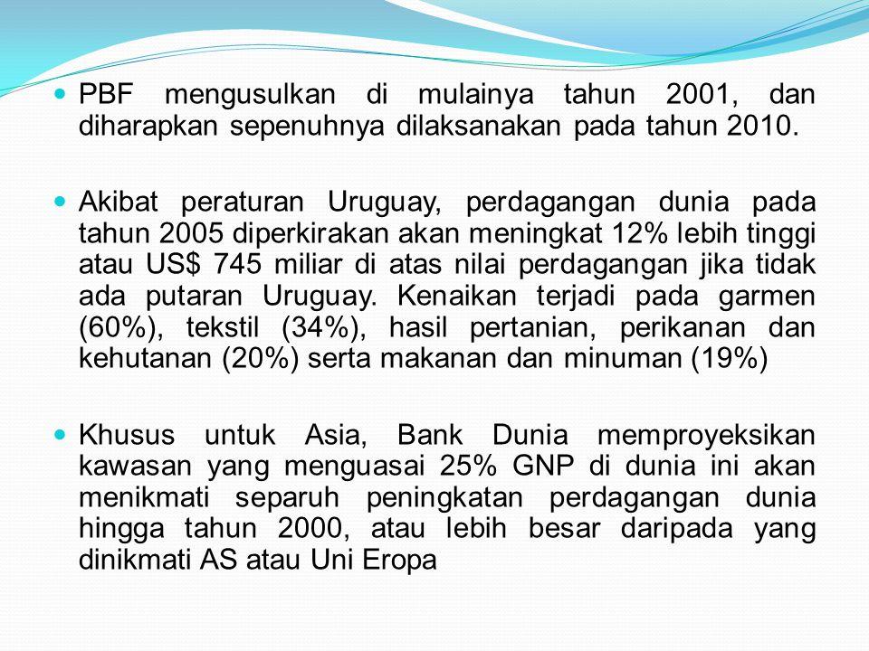 PBF mengusulkan di mulainya tahun 2001, dan diharapkan sepenuhnya dilaksanakan pada tahun 2010. Akibat peraturan Uruguay, perdagangan dunia pada tahun