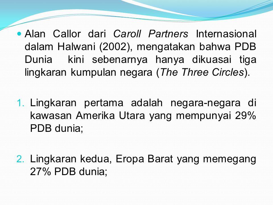 Alan Callor dari Caroll Partners Internasional dalam Halwani (2002), mengatakan bahwa PDB Dunia kini sebenarnya hanya dikuasai tiga lingkaran kumpulan
