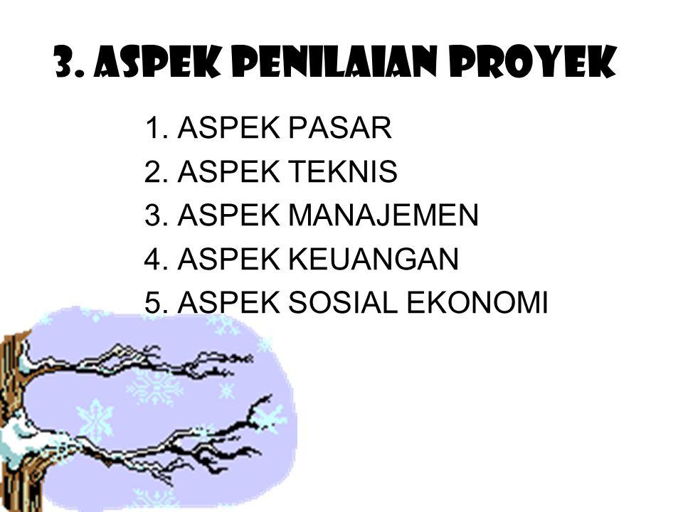 3.Aspek penilaian proyek 1. ASPEK PASAR 2. ASPEK TEKNIS 3.