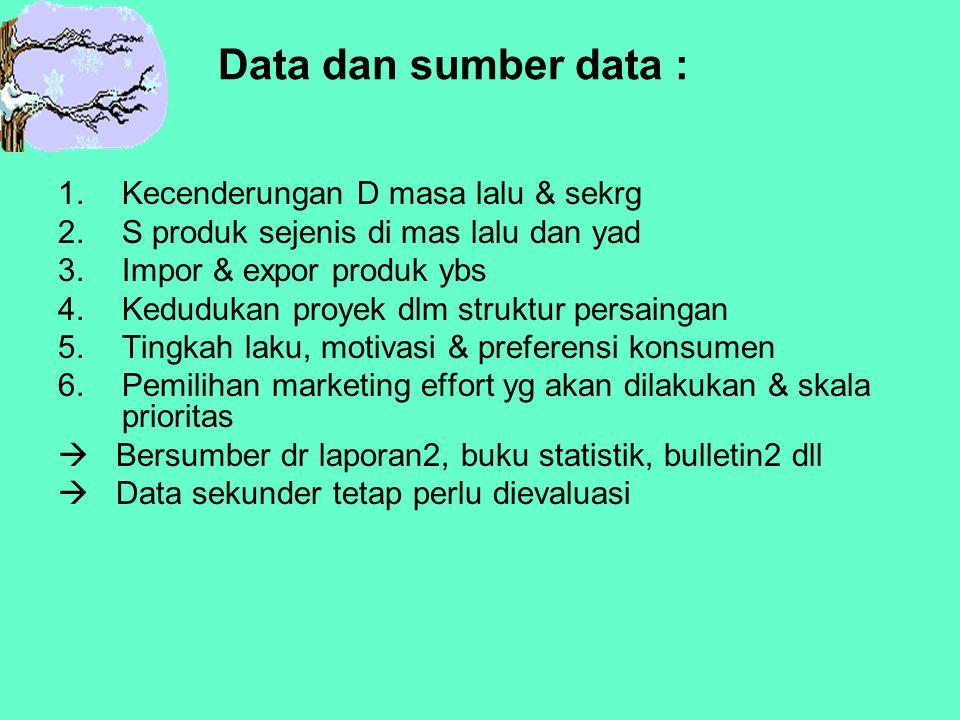 Data dan sumber data : 1.Kecenderungan D masa lalu & sekrg 2.S produk sejenis di mas lalu dan yad 3.Impor & expor produk ybs 4.Kedudukan proyek dlm struktur persaingan 5.Tingkah laku, motivasi & preferensi konsumen 6.Pemilihan marketing effort yg akan dilakukan & skala prioritas  Bersumber dr laporan2, buku statistik, bulletin2 dll  Data sekunder tetap perlu dievaluasi