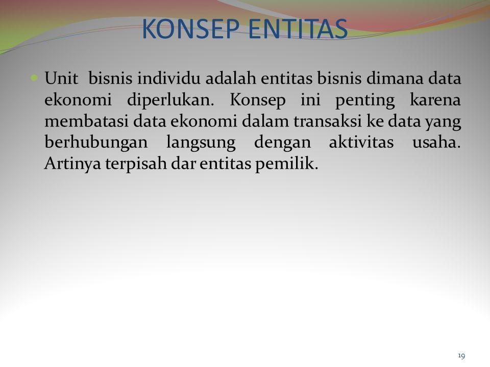 KONSEP ENTITAS Unit bisnis individu adalah entitas bisnis dimana data ekonomi diperlukan.
