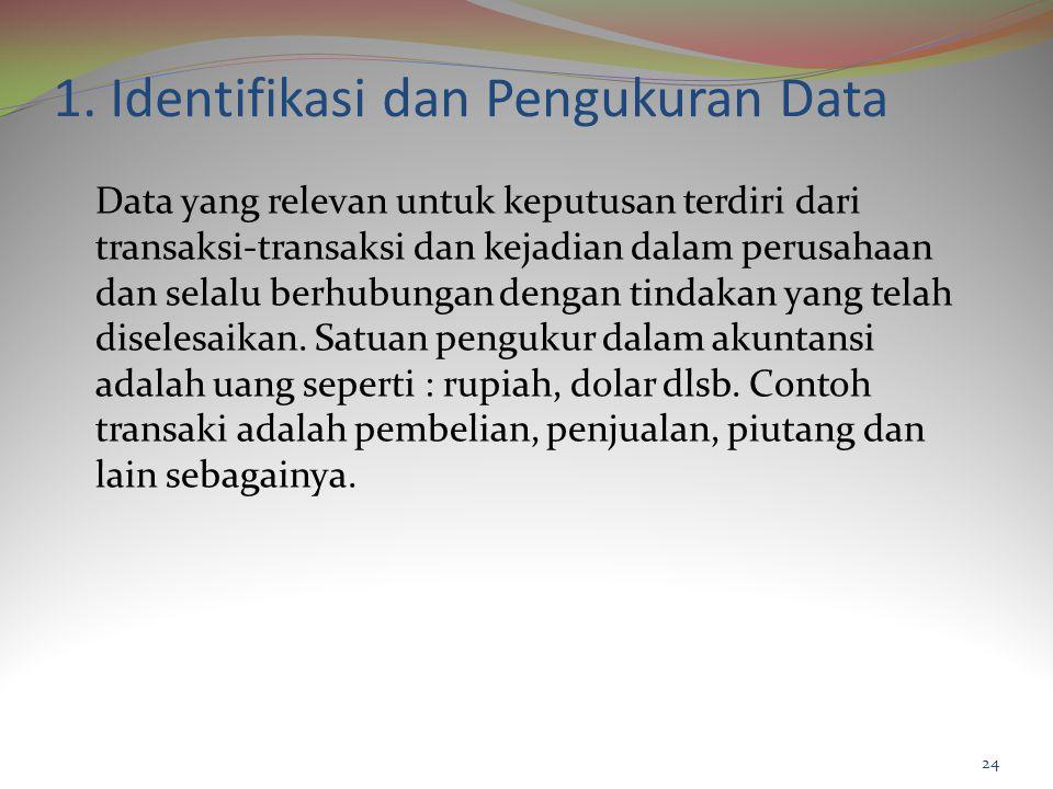 1. Identifikasi dan Pengukuran Data Data yang relevan untuk keputusan terdiri dari transaksi-transaksi dan kejadian dalam perusahaan dan selalu berhub