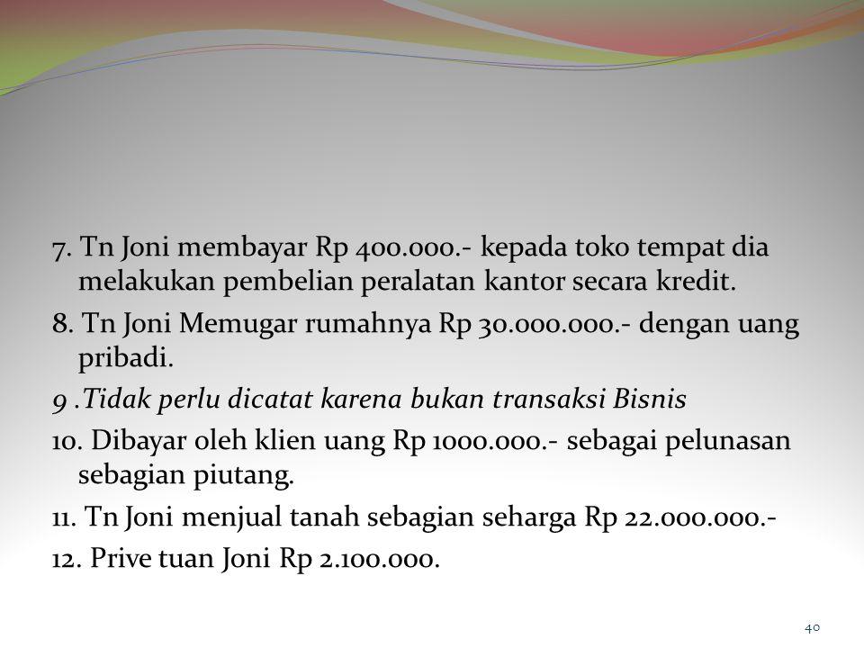 7. Tn Joni membayar Rp 400.000.- kepada toko tempat dia melakukan pembelian peralatan kantor secara kredit. 8. Tn Joni Memugar rumahnya Rp 30.000.000.
