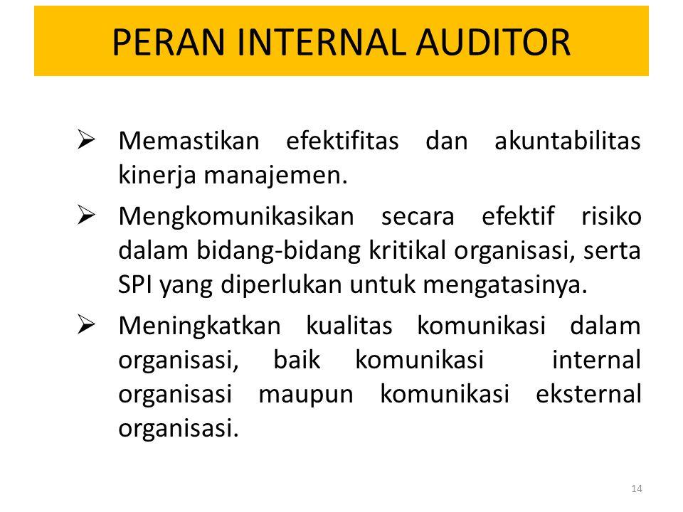 PERAN INTERNAL AUDITOR  Memastikan efektifitas dan akuntabilitas kinerja manajemen.  Mengkomunikasikan secara efektif risiko dalam bidang-bidang kri