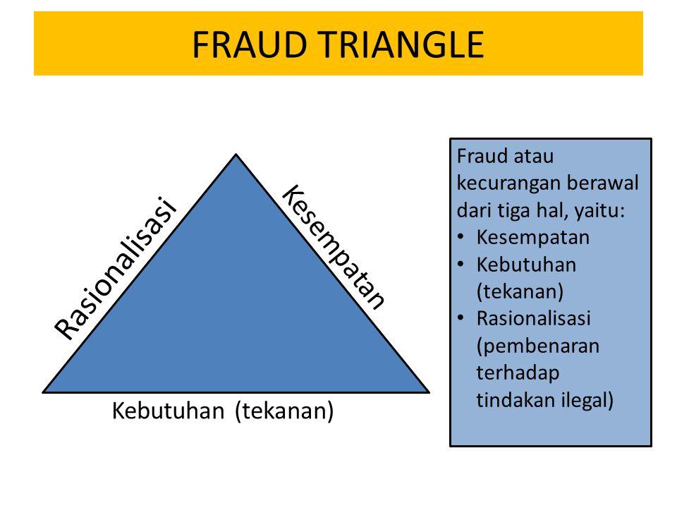 FRAUD TRIANGLE Kesempatan Rasionalisasi Kebutuhan (tekanan) Fraud atau kecurangan berawal dari tiga hal, yaitu: Kesempatan Kebutuhan (tekanan) Rasiona