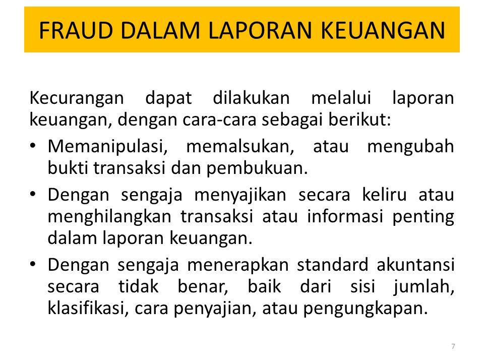 FRAUD DALAM LAPORAN KEUANGAN SAS (Statements of Auditing Standard) no.