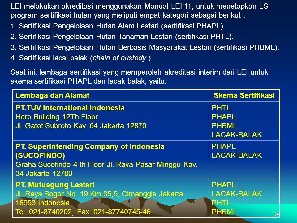 14 LEI melakukan akreditasi menggunakan Manual LEI 11, untuk menetapkan LS program sertifikasi hutan yang meliputi empat kategori sebagai berikut : 1.