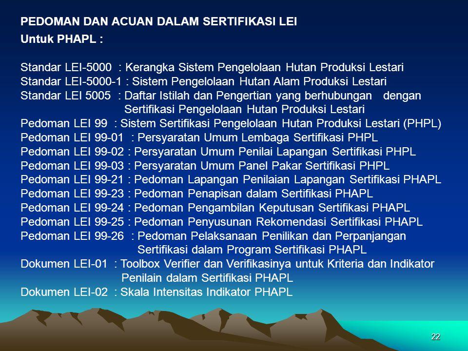 22 PEDOMAN DAN ACUAN DALAM SERTIFIKASI LEI Untuk PHAPL : Standar LEI-5000 : Kerangka Sistem Pengelolaan Hutan Produksi Lestari Standar LEI-5000-1 : Si