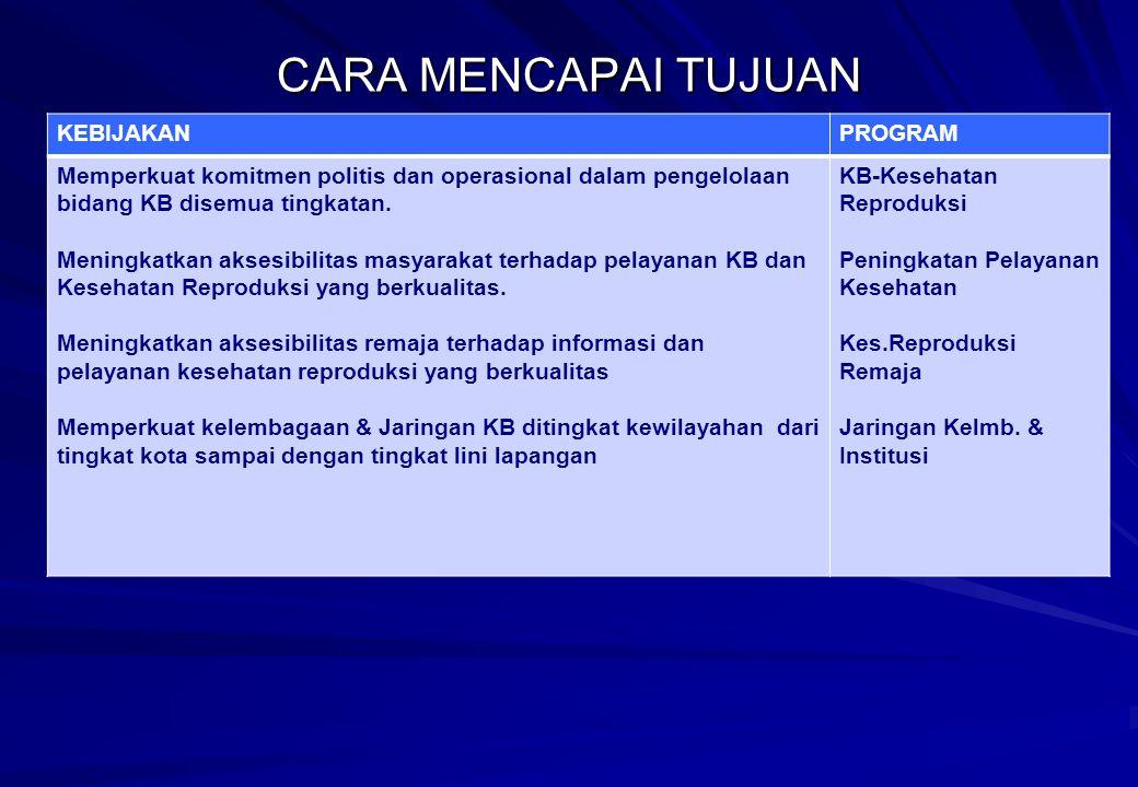 CARA MENCAPAI TUJUAN KEBIJAKANPROGRAM Memperkuat komitmen politis dan operasional dalam pengelolaan bidang KB disemua tingkatan. Meningkatkan aksesibi