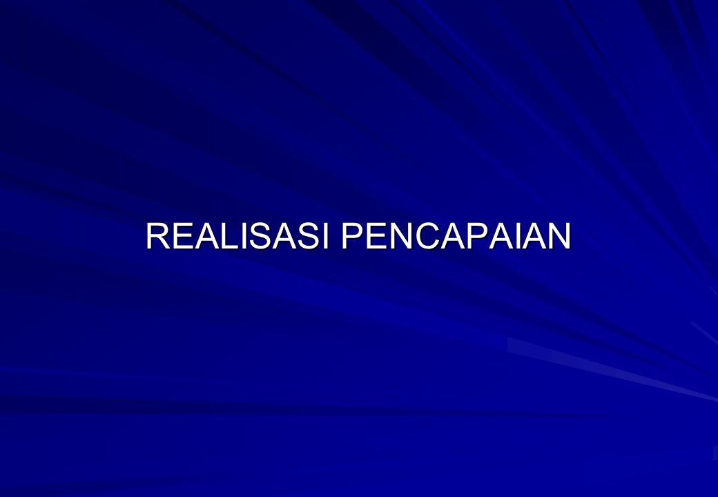 REALISASI PENCAPAIAN
