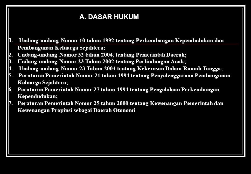 A. DASAR HUKUM 1. Undang-undang Nomor 10 tahun 1992 tentang Perkembangan Kependudukan dan Pembangunan Keluarga Sejahtera; 2.Undang-undang Nomor 32 tah