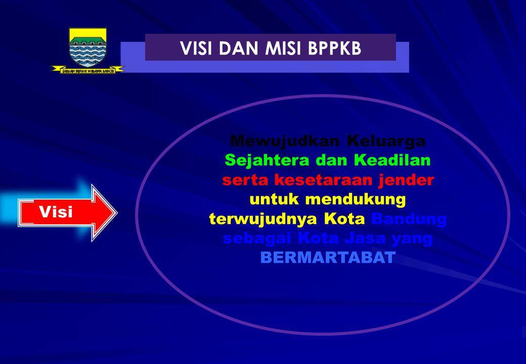 Mewujudkan Keluarga Sejahtera dan Keadilan serta kesetaraan jender untuk mendukung terwujudnya Kota Bandung sebagai Kota Jasa yang BERMARTABAT VISI DA