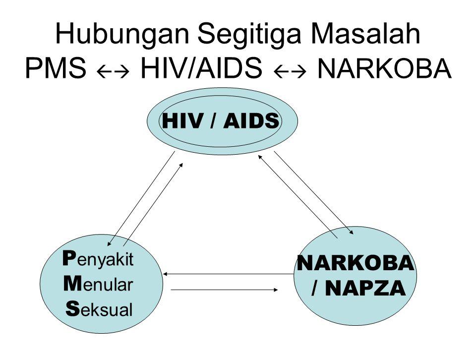 HIV/AIDS dan Hepatitis C –Pemakaian kian beresiko dengan semakin lamanya pemakaian  toleransi  menyuntik (khususnya heroin). –Penggunaan suntikan be