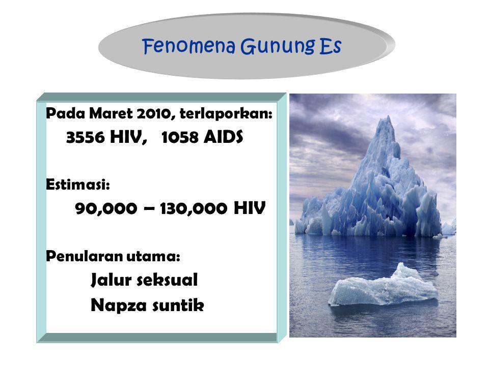 Fenomena Gunung Es 6 Juta Pecandu di Indonesia, Khususnya 3 Juta berada di Jakarta saja.