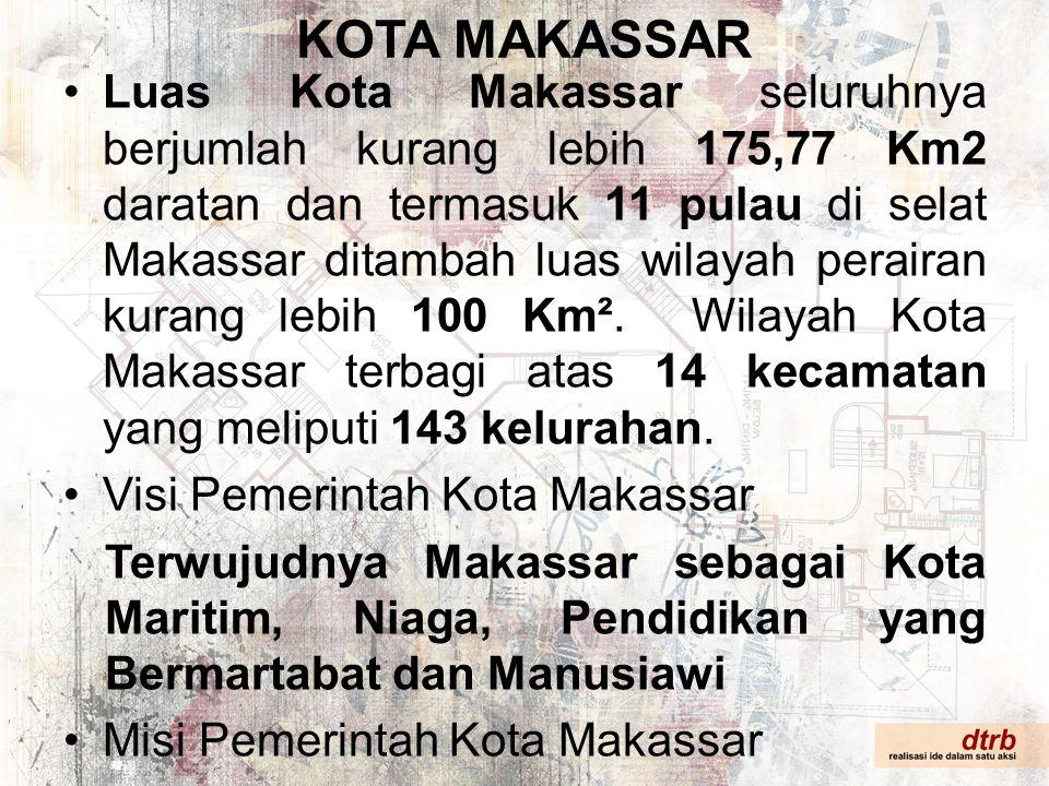 KOTA MAKASSAR Luas Kota Makassar seluruhnya berjumlah kurang lebih 175,77 Km2 daratan dan termasuk 11 pulau di selat Makassar ditambah luas wilayah pe