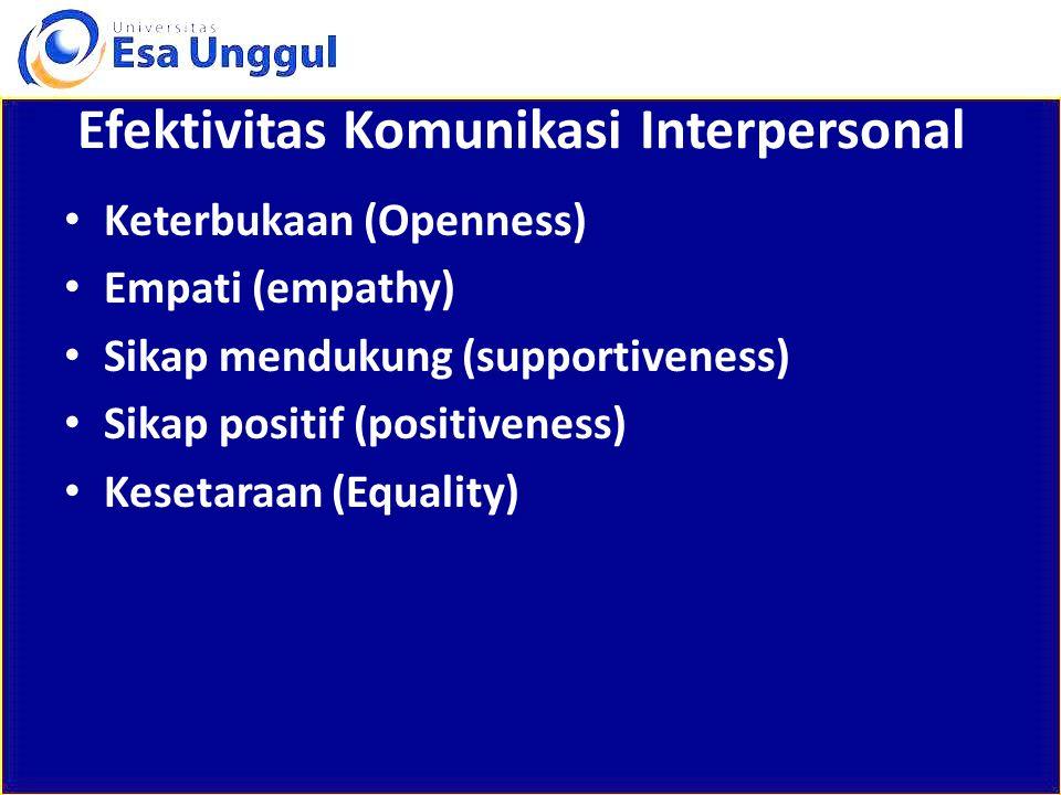 Efektivitas Komunikasi Interpersonal Keterbukaan (Openness) Empati (empathy) Sikap mendukung (supportiveness) Sikap positif (positiveness) Kesetaraan