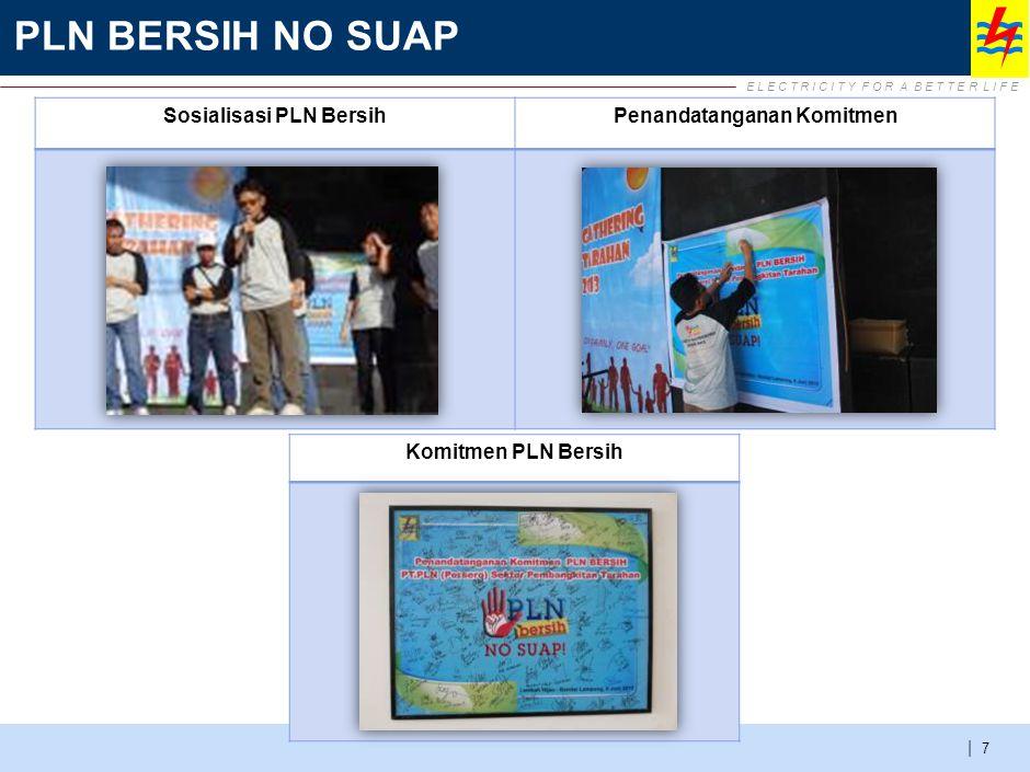 | PLN BERSIH NO SUAP Sosialisasi PLN BersihPenandatanganan Komitmen Komitmen PLN Bersih 7