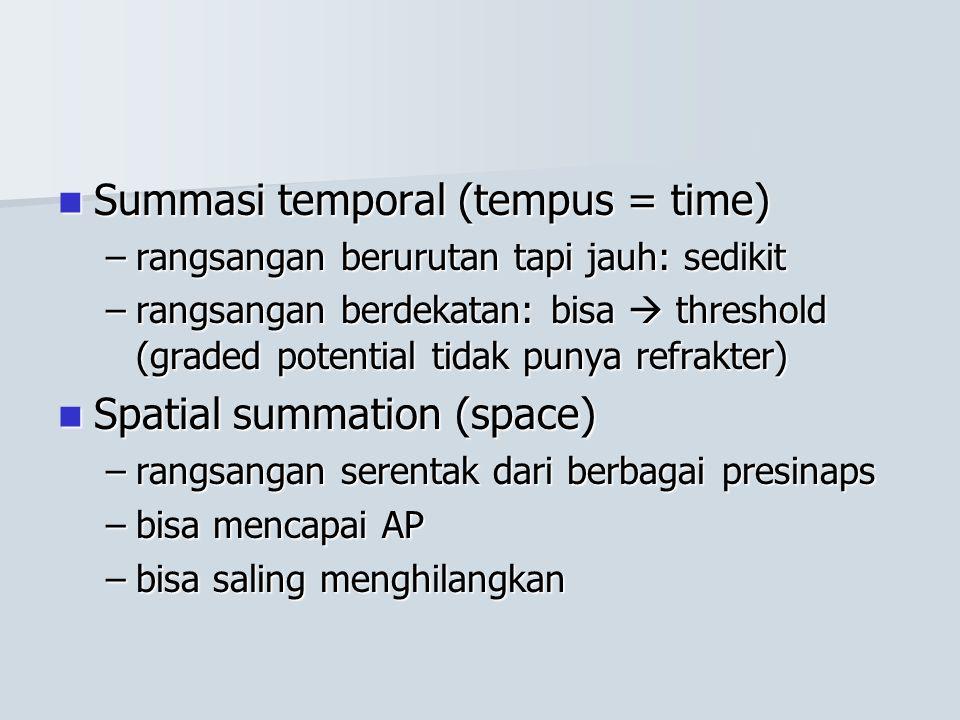 Summasi temporal (tempus = time) Summasi temporal (tempus = time) –rangsangan berurutan tapi jauh: sedikit –rangsangan berdekatan: bisa  threshold (g