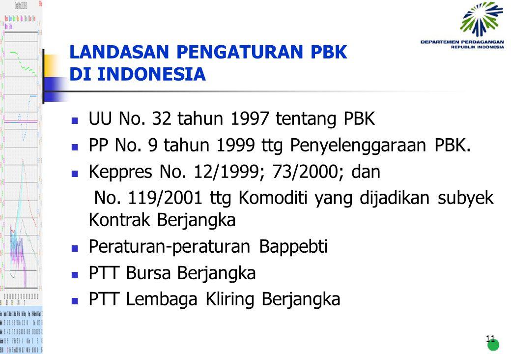 11 LANDASAN PENGATURAN PBK DI INDONESIA UU No. 32 tahun 1997 tentang PBK PP No. 9 tahun 1999 ttg Penyelenggaraan PBK. Keppres No. 12/1999; 73/2000; da