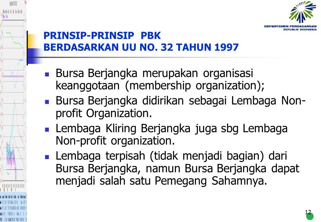 12 PRINSIP-PRINSIP PBK BERDASARKAN UU NO. 32 TAHUN 1997 Bursa Berjangka merupakan organisasi keanggotaan (membership organization); Bursa Berjangka di