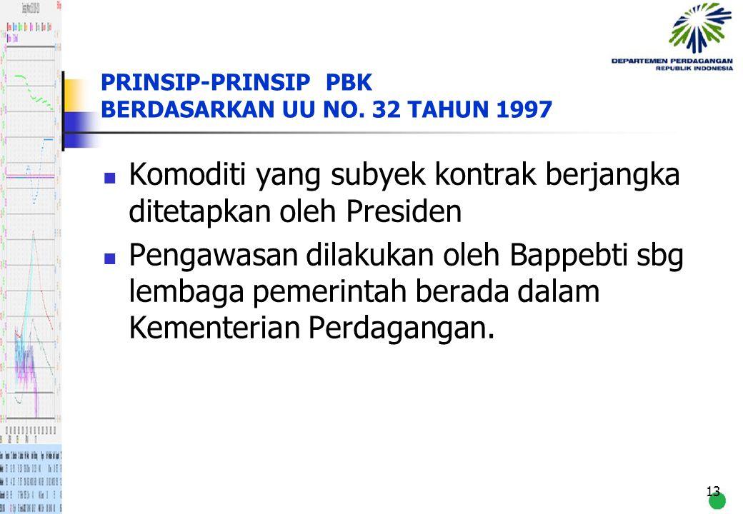 13 PRINSIP-PRINSIP PBK BERDASARKAN UU NO. 32 TAHUN 1997 Komoditi yang subyek kontrak berjangka ditetapkan oleh Presiden Pengawasan dilakukan oleh Bapp