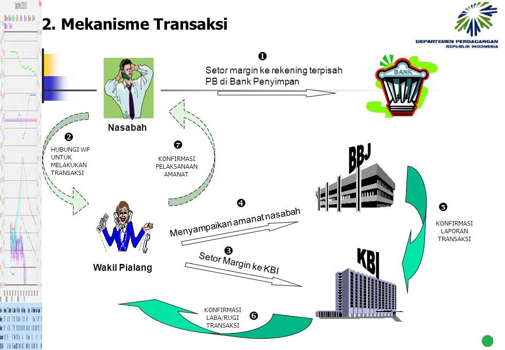 2. Mekanisme Transaksi Nasabah Wakil Pialang      Setor margin ke rekening terpisah PB di Bank Penyimpan HUBUNGI WP UNTUK MELAKUKAN TRANSAKSI Men