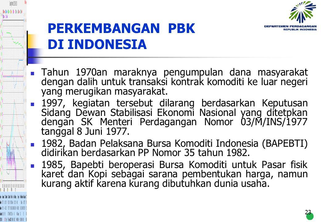 23 PERKEMBANGAN PBK DI INDONESIA Tahun 1970an maraknya pengumpulan dana masyarakat dengan dalih untuk transaksi kontrak komoditi ke luar negeri yang m