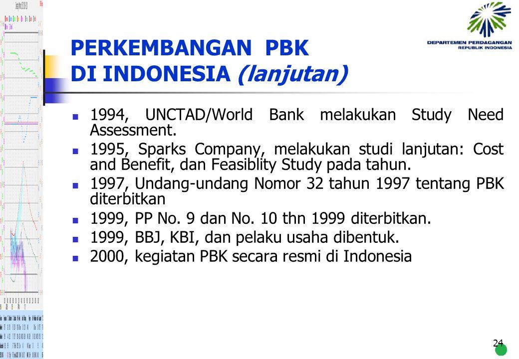 24 PERKEMBANGAN PBK DI INDONESIA (lanjutan) 1994, UNCTAD/World Bank melakukan Study Need Assessment. 1995, Sparks Company, melakukan studi lanjutan: C