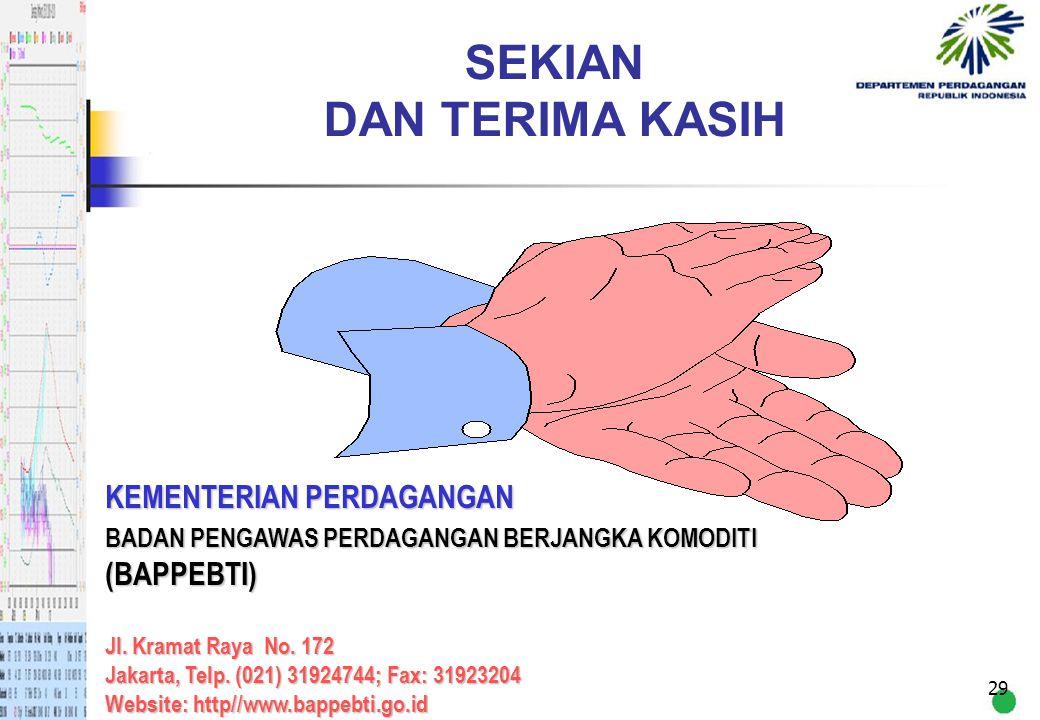 29 SEKIAN DAN TERIMA KASIH KEMENTERIAN PERDAGANGAN BADAN PENGAWAS PERDAGANGAN BERJANGKA KOMODITI (BAPPEBTI) Jl. Kramat Raya No. 172 Jakarta, Telp. (02