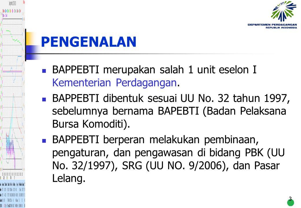 3 PENGENALAN BAPPEBTI merupakan salah 1 unit eselon I Kementerian Perdagangan. BAPPEBTI dibentuk sesuai UU No. 32 tahun 1997, sebelumnya bernama BAPEB
