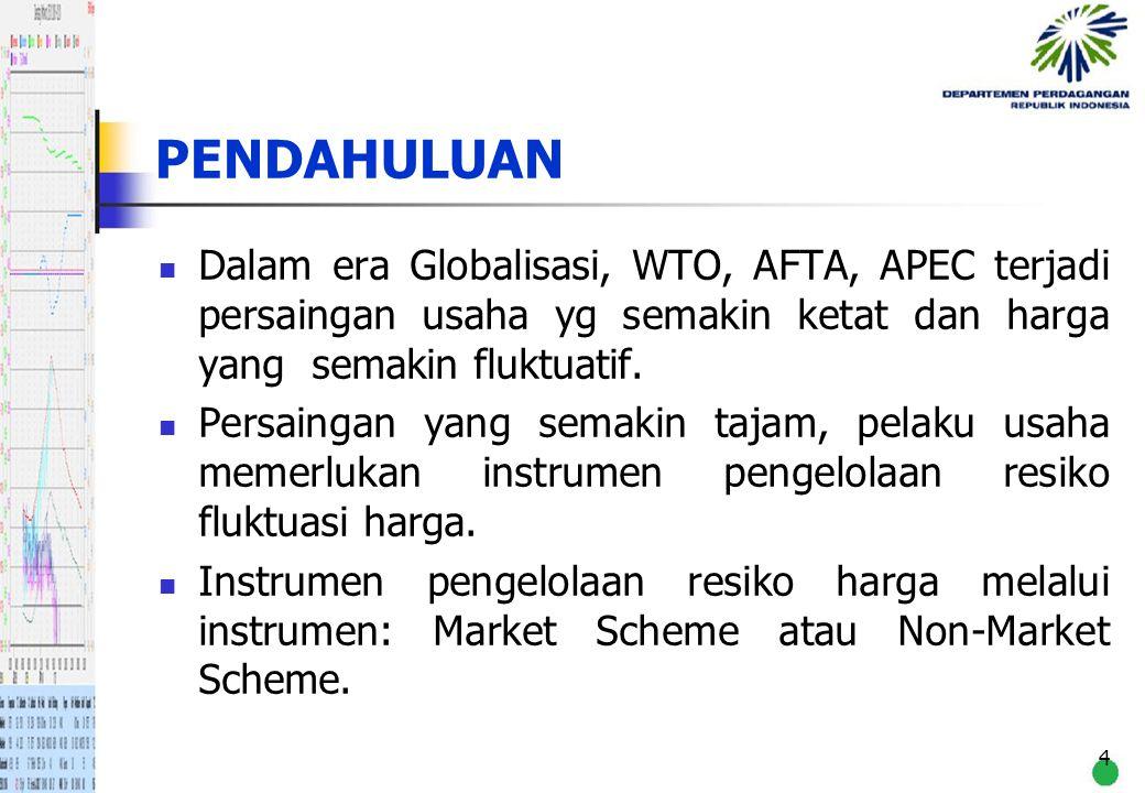 4 PENDAHULUAN Dalam era Globalisasi, WTO, AFTA, APEC terjadi persaingan usaha yg semakin ketat dan harga yang semakin fluktuatif. Persaingan yang sema