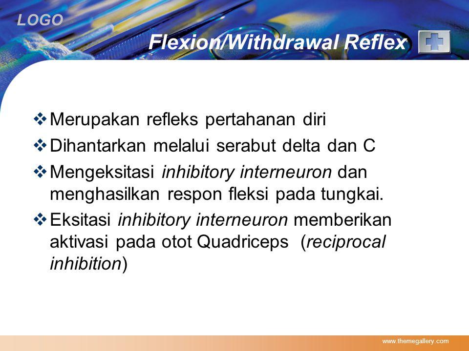LOGO Flexion/Withdrawal Reflex  Merupakan refleks pertahanan diri  Dihantarkan melalui serabut delta dan C  Mengeksitasi inhibitory interneuron dan