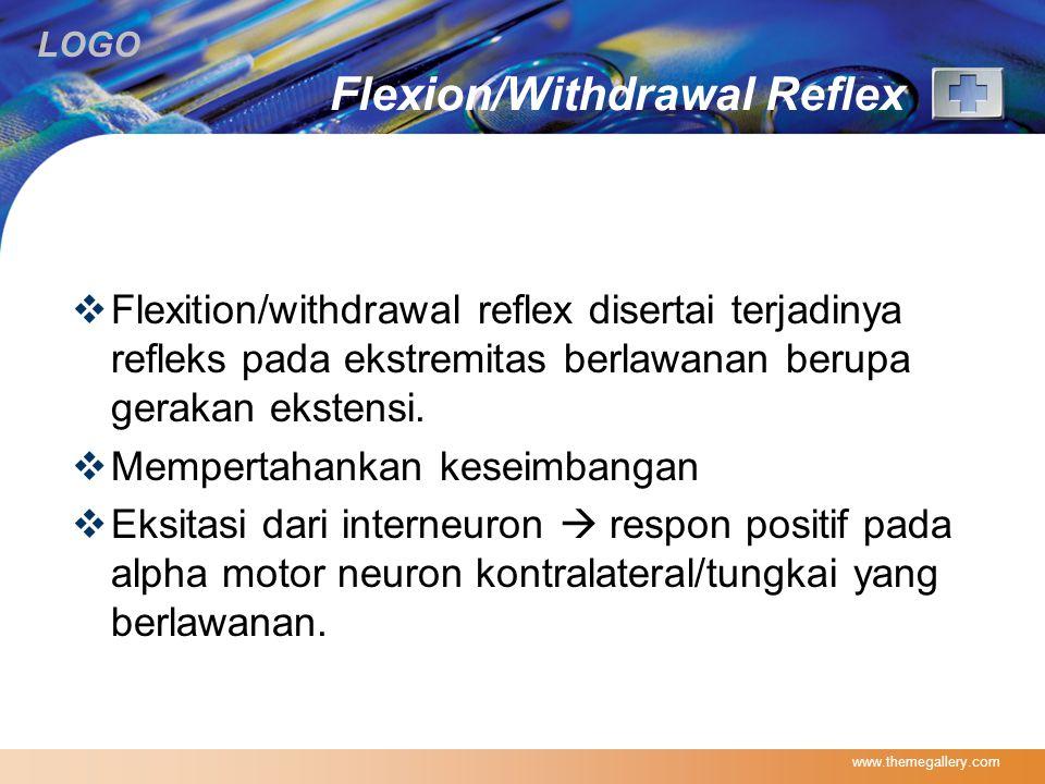 LOGO Flexion/Withdrawal Reflex  Flexition/withdrawal reflex disertai terjadinya refleks pada ekstremitas berlawanan berupa gerakan ekstensi.  Memper