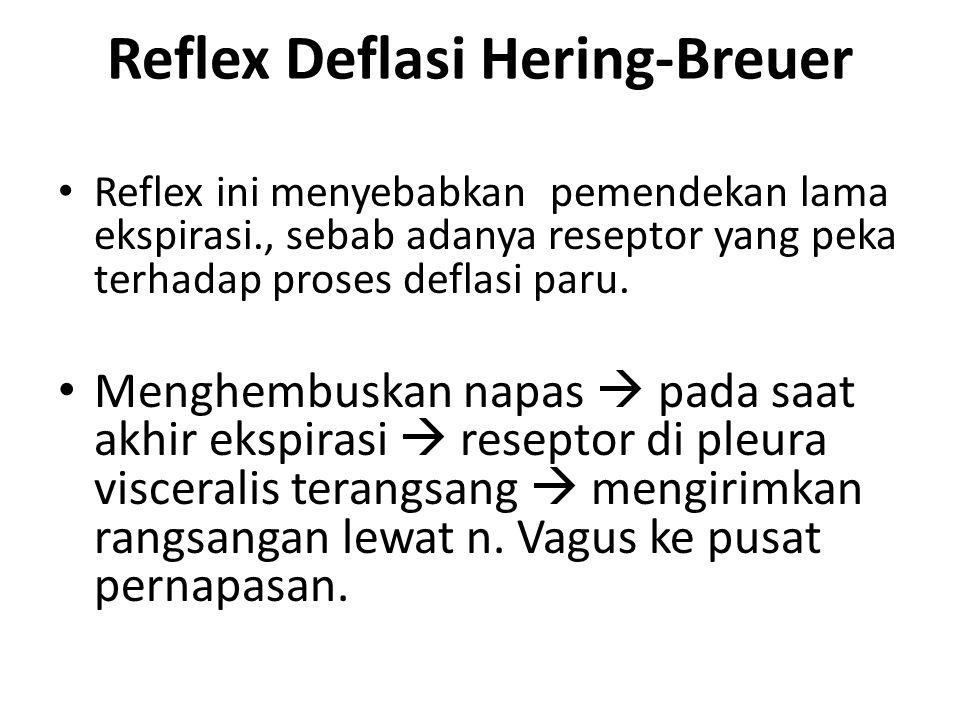 Reflex Deflasi Hering-Breuer Reflex ini menyebabkan pemendekan lama ekspirasi., sebab adanya reseptor yang peka terhadap proses deflasi paru. Menghemb
