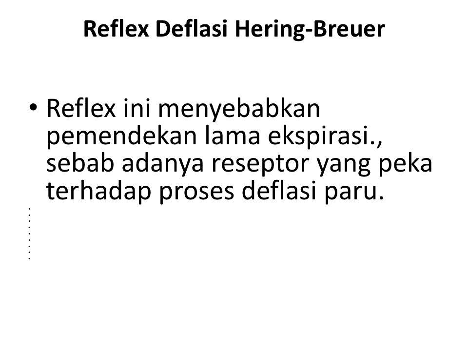 Reflex Deflasi Hering-Breuer Reflex ini menyebabkan pemendekan lama ekspirasi., sebab adanya reseptor yang peka terhadap proses deflasi paru.