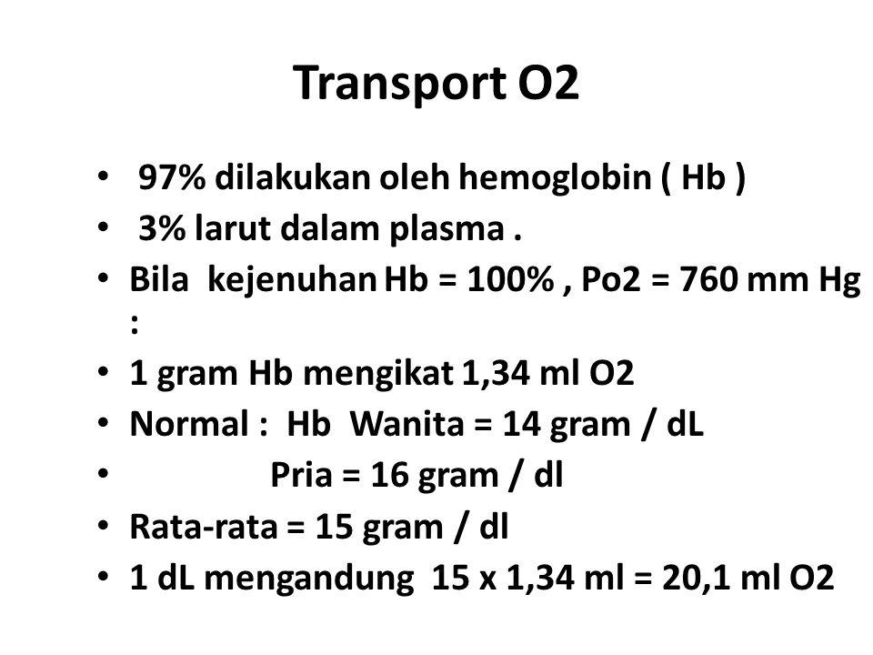 Transport O2 97% dilakukan oleh hemoglobin ( Hb ) 3% larut dalam plasma. Bila kejenuhan Hb = 100%, Po2 = 760 mm Hg : 1 gram Hb mengikat 1,34 ml O2 Nor