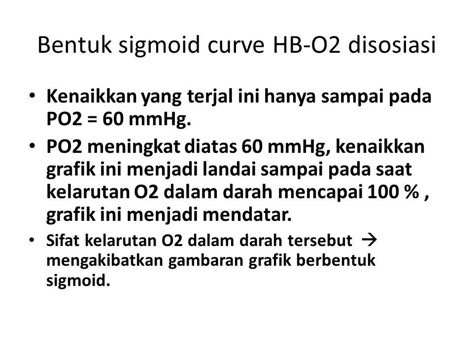 Bentuk sigmoid curve HB-O2 disosiasi Kenaikkan yang terjal ini hanya sampai pada PO2 = 60 mmHg. PO2 meningkat diatas 60 mmHg, kenaikkan grafik ini men